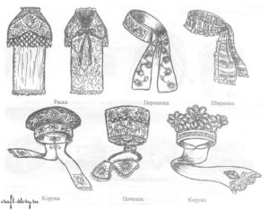 historical russian hats for girls